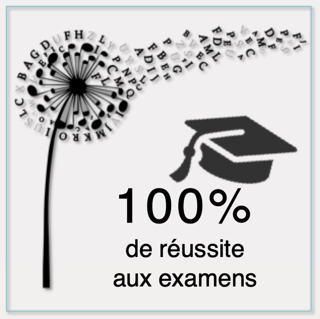 100% réussite examens et tests
