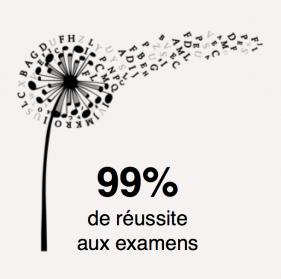 99% réussite examens CLF