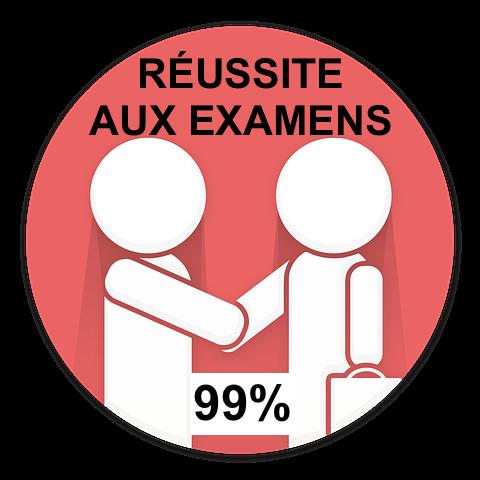 RÉussite examenS CLF