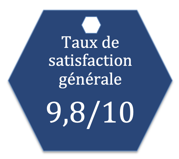 Taux satisfaction ge ne rale clf qualiopi 1